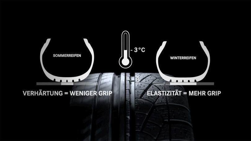 mercedes-benz-accessories_winterreifen_02